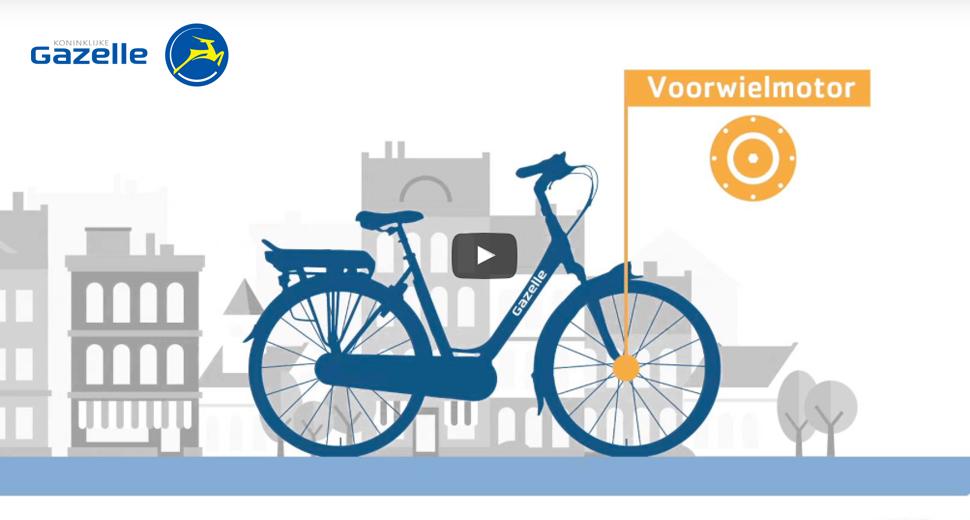 Welk type e-bike past bij mij? Bekijk de video